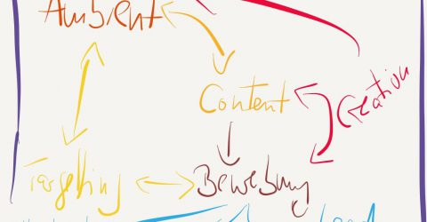 paper.ideen.2